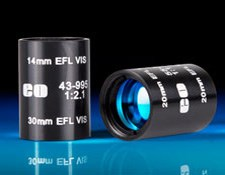 Mounted Achromatic Lens Pairs