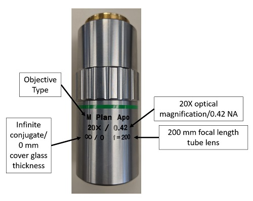 Figure 4: Each microscope objective features certain data printed on its side, explaining to the type of objective it is and its optical properties.